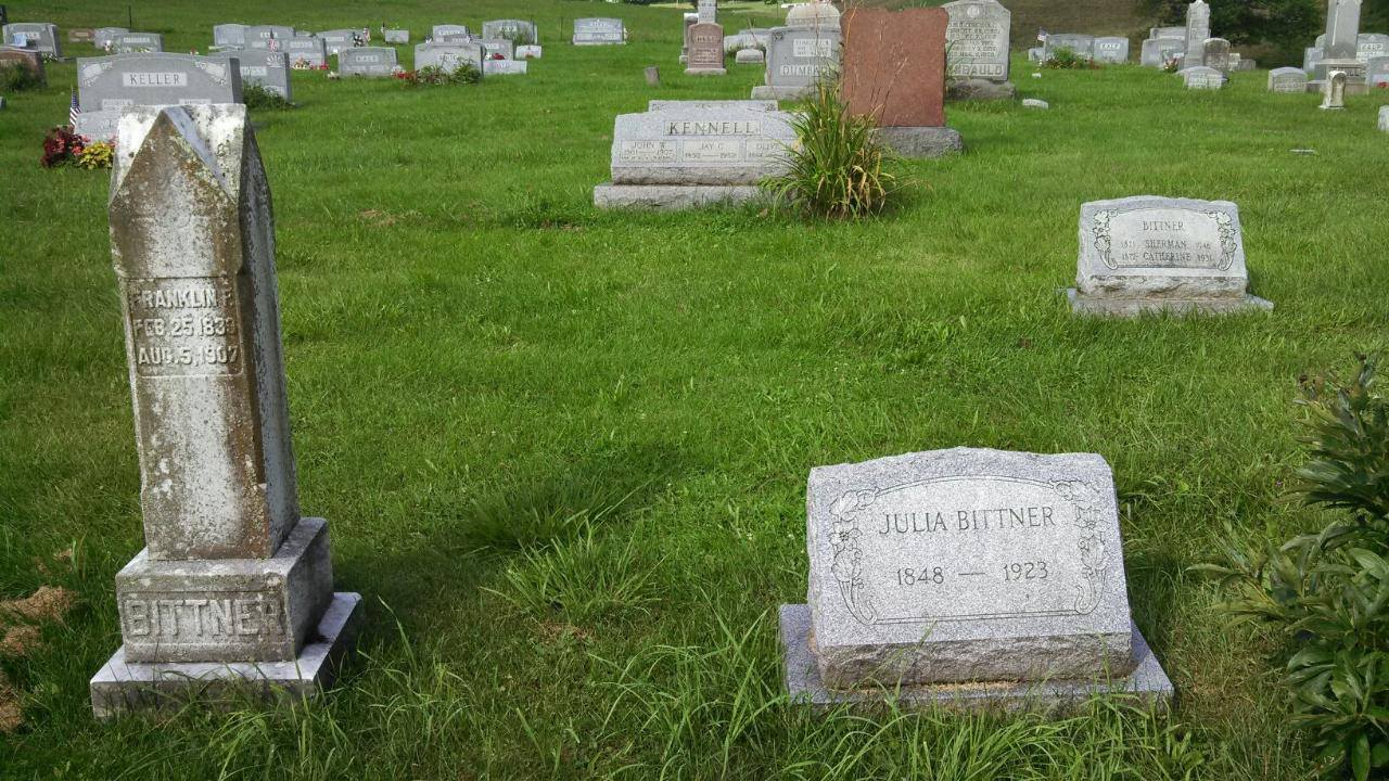 Tombstones of Franklin and Julia Bittner.