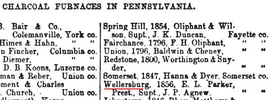 1864 mention of Wellersburg iron furnace